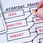 Paper on strategic marketing