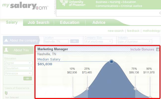 Marketing positions salary, summer jobs in nyc 2012