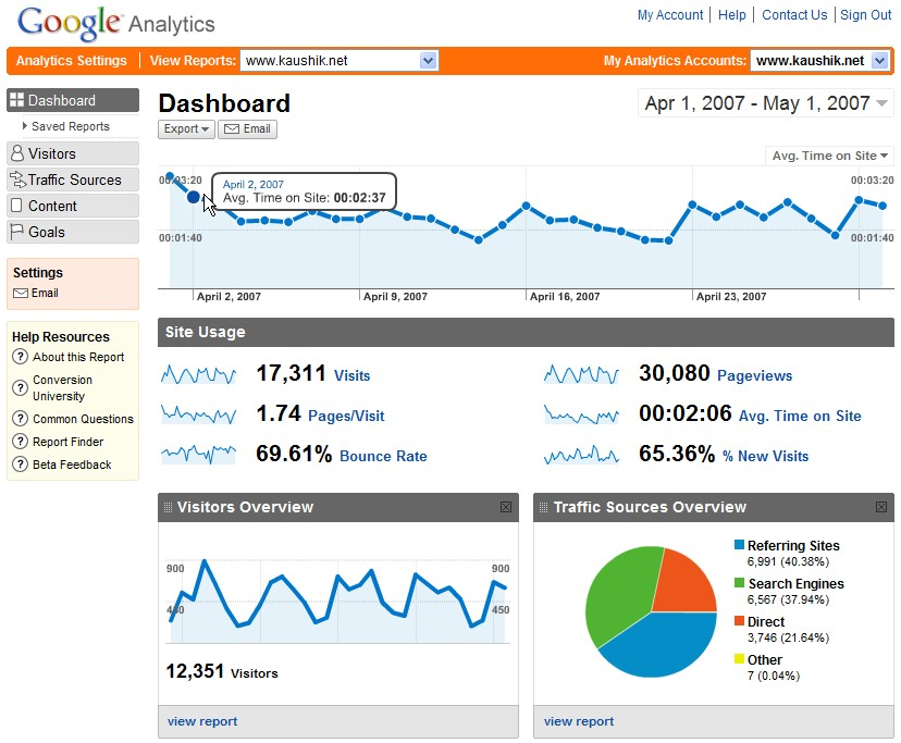 7 Things You Didn't Know Google Analytics Could Tell You