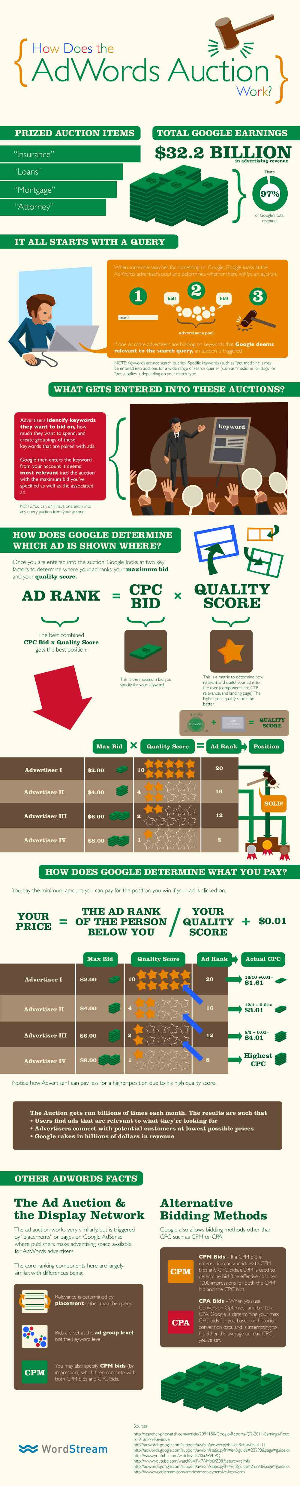 what-is-google_adwords