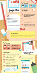 A Complete Guide To Business Social Media Etiquette [Infographic]