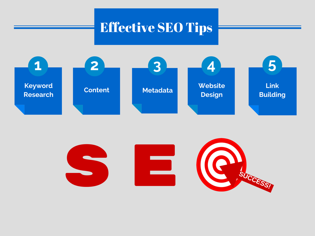 Effective SEO Tips That Small Businesses Shouldn't Overlook